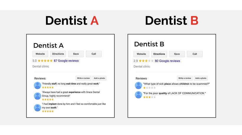 dentist_reviews_comparison